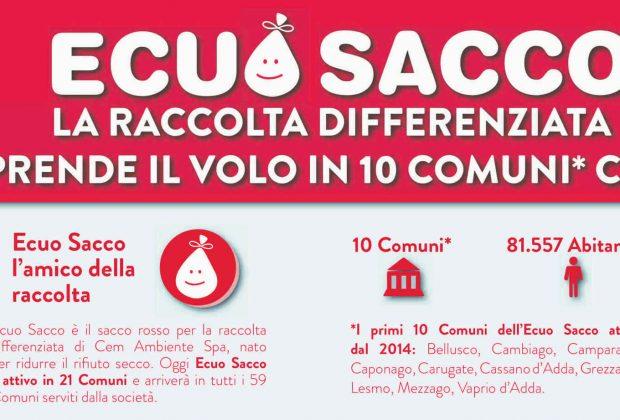 La doppia sfida di Ecuosacco: diminuire il secco, aumentare la parte riciclabile