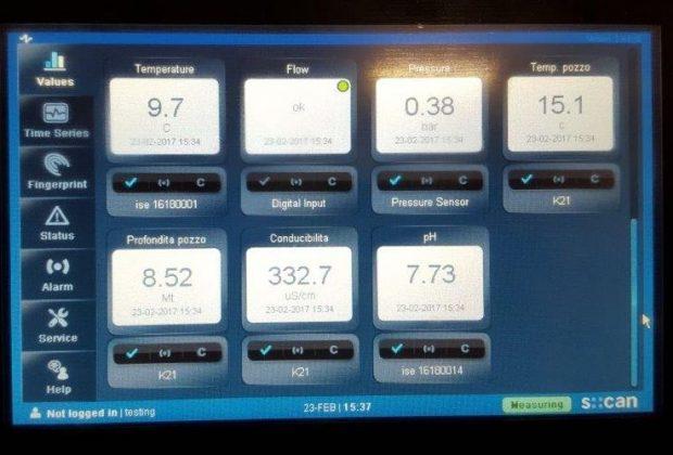 Qualità dell'acqua: controllata 24 ore su 24 con i nuovi rilevatori di CAP