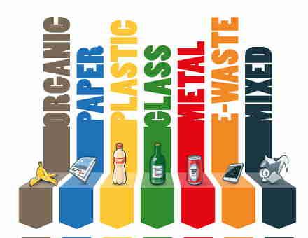 Rifiuti, si ricicla sempre di più: +16% la differenziata a Milano in 5 anni