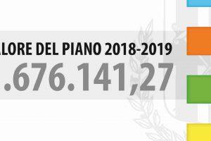 Oltre 1,6 milioni per i progetti e le attività delle scuole