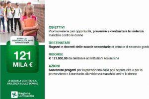 Contrasto alla violenza sulle donne: dalla Regione 120mila € per progetti nelle scuole