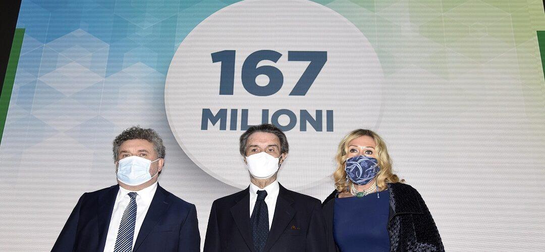 Da Regione Lombardia 167 milioni a sostegno delle categorie escluse dal Decreto Ristori